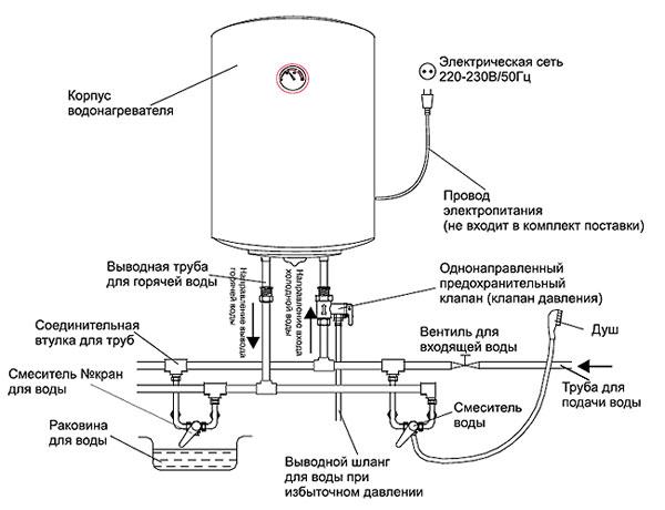 Подробная схема подключения электрического бойлера