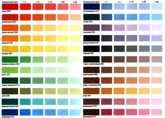Таблица оттенков колеровочных составов для водоэмульсионной краски
