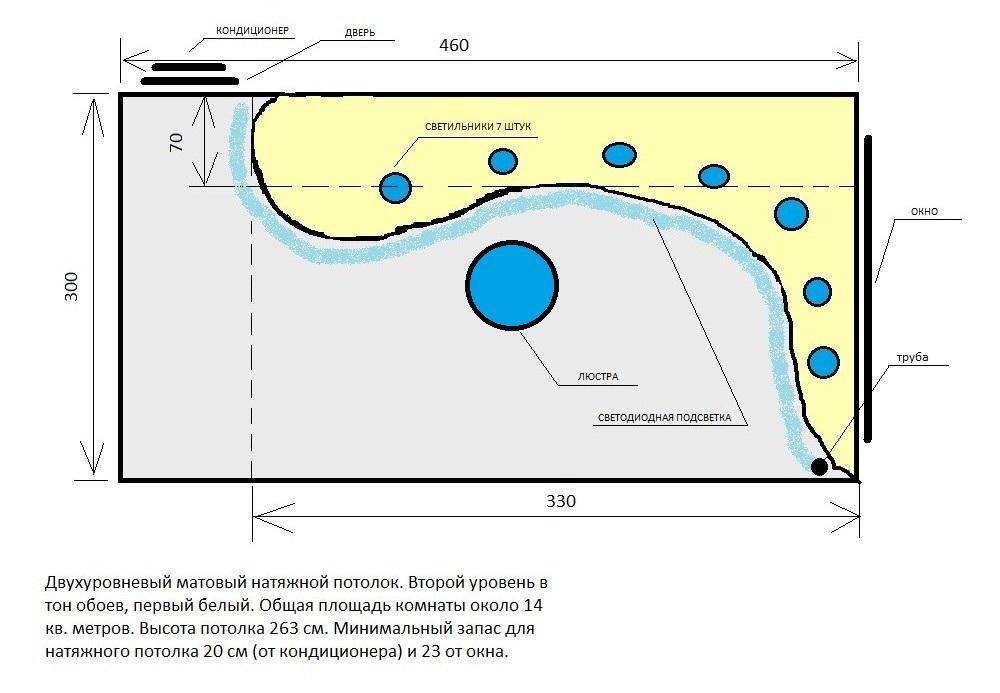 Схема установки потолка из гипсокартона